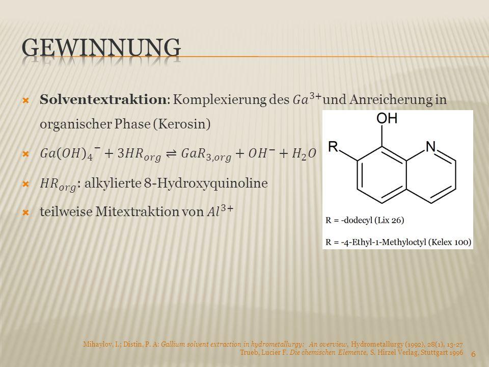 Gewinnung Solventextraktion: Komplexierung des 𝐺𝑎 3+ und Anreicherung in organischer Phase (Kerosin)