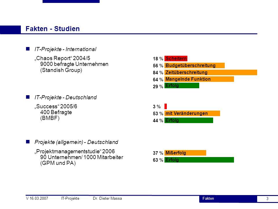 Fakten - Studien IT-Projekte - International
