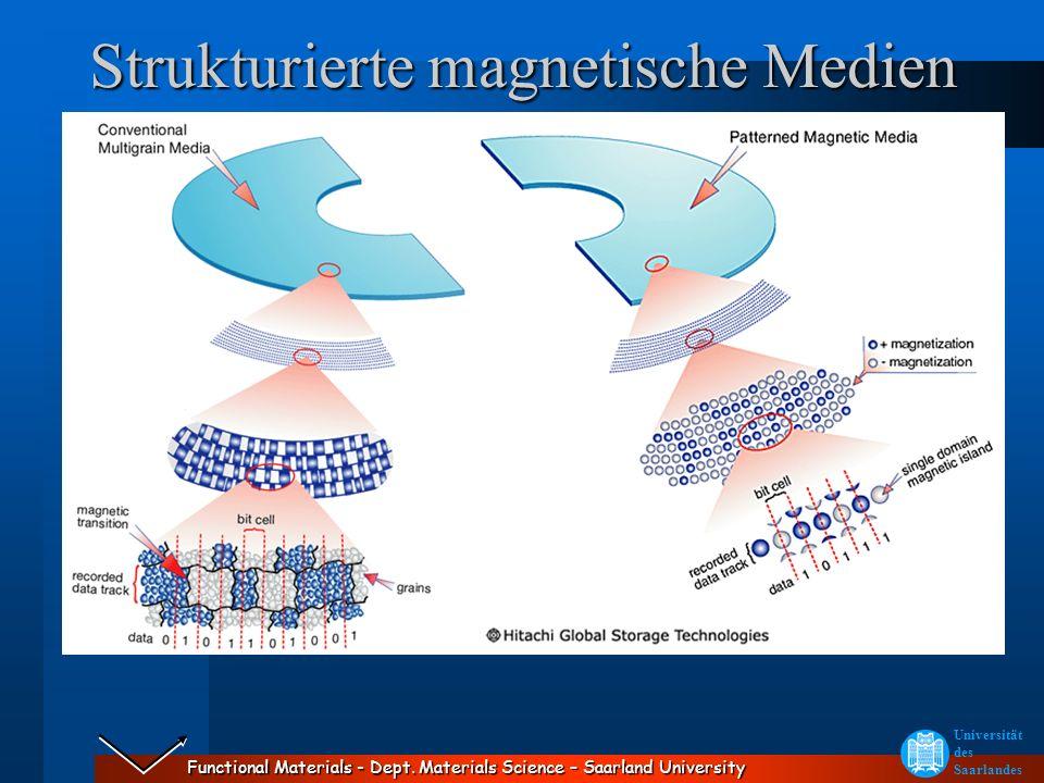 Strukturierte magnetische Medien