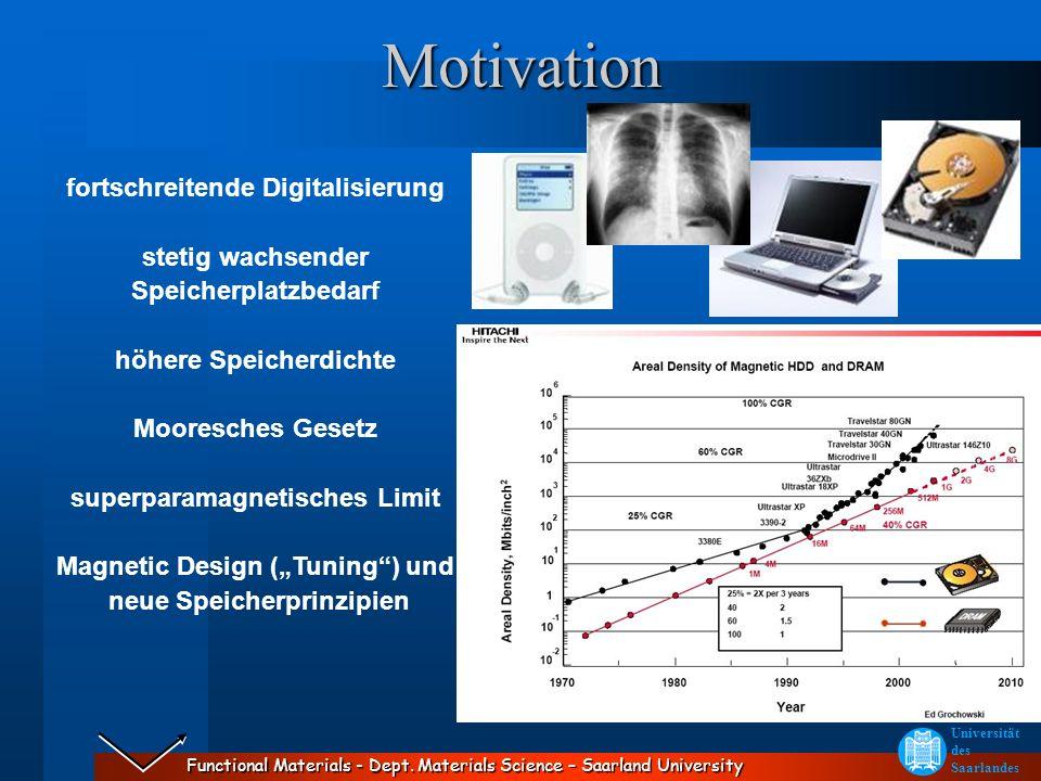 Motivation fortschreitende Digitalisierung stetig wachsender