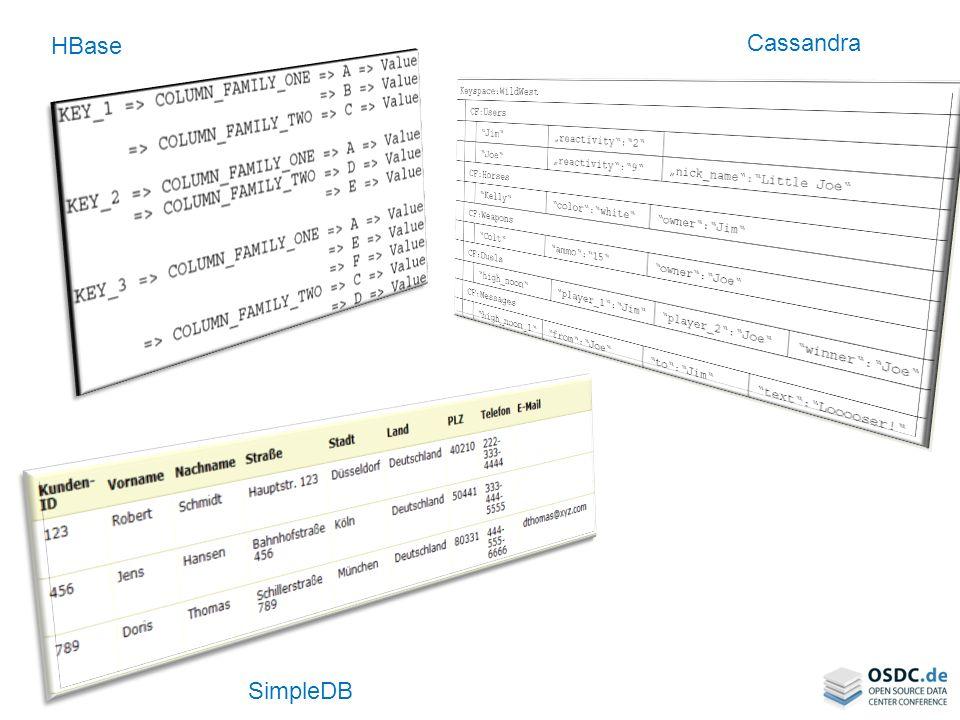 HBase Cassandra SimpleDB