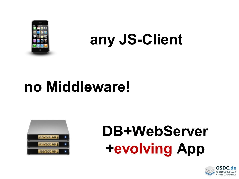 any JS-Client no Middleware! DB+WebServer +evolving App