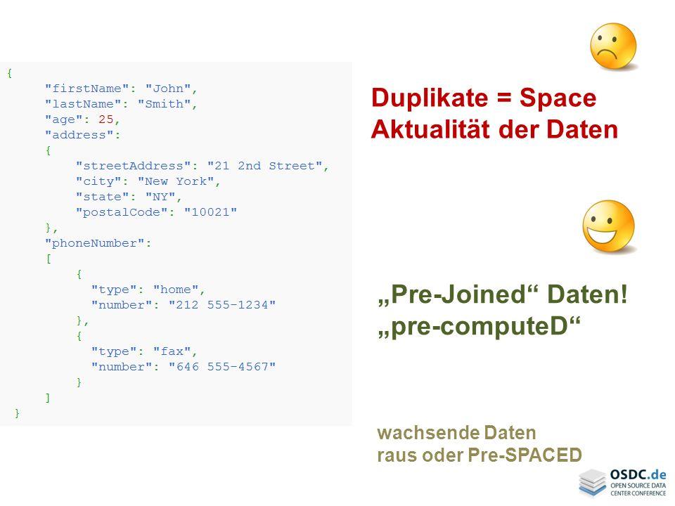 Duplikate = Space Aktualität der Daten