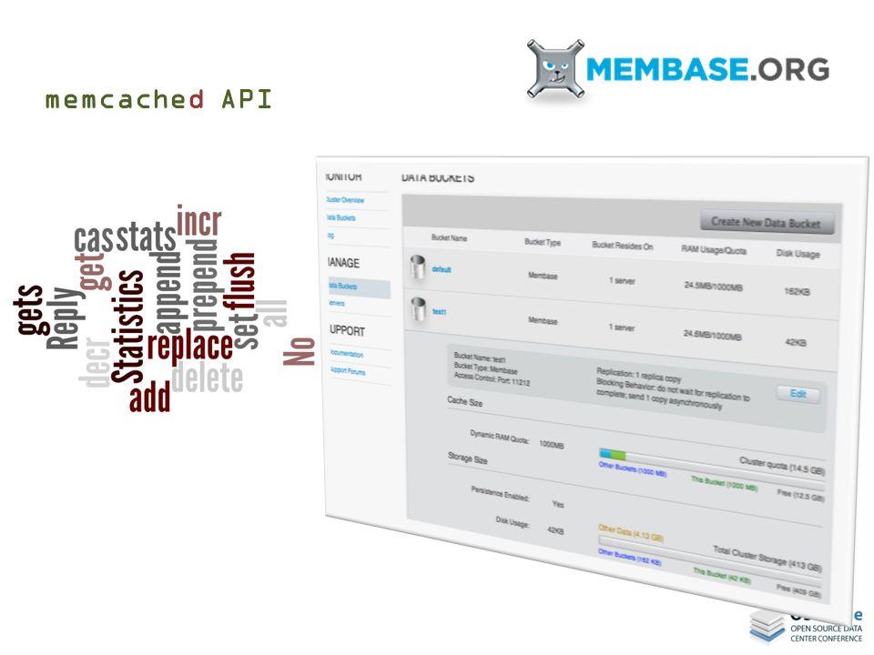 memcached API