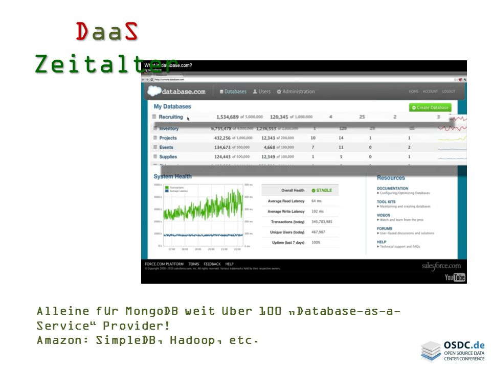 """DaaS Zeitalter Amazon statt 225 Mio $ nur 90 Mio $ Alleine für MongoDB weit über 100 """"Database-as-a-Service Provider!"""