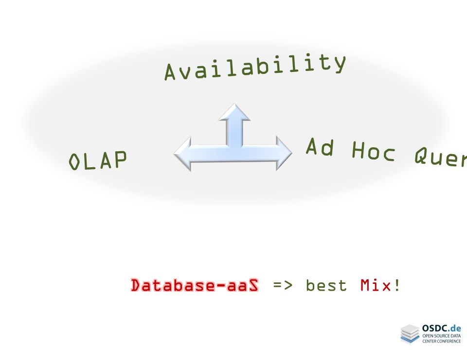 Availability Ad Hoc Query OLAP Database-aaS => best Mix!