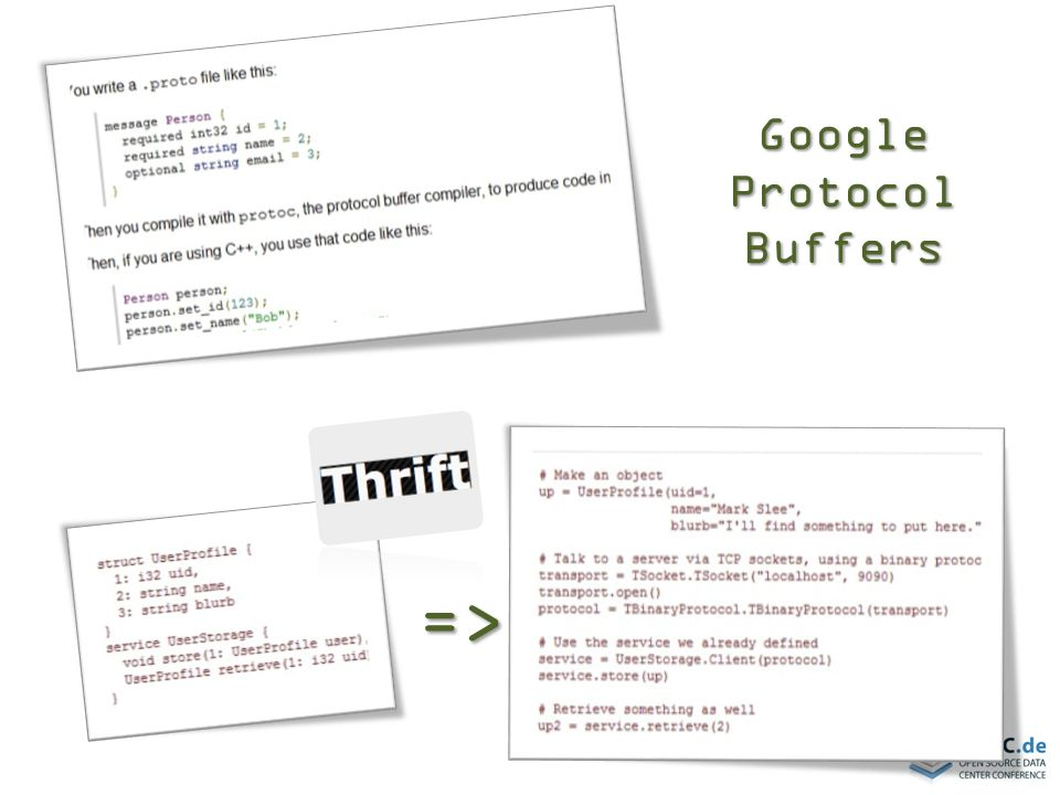 Google Protocol Buffers