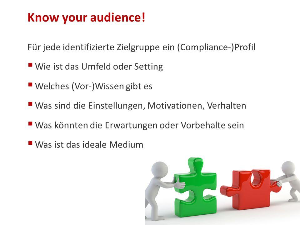 Know your audience! Für jede identifizierte Zielgruppe ein (Compliance-)Profil. Wie ist das Umfeld oder Setting.
