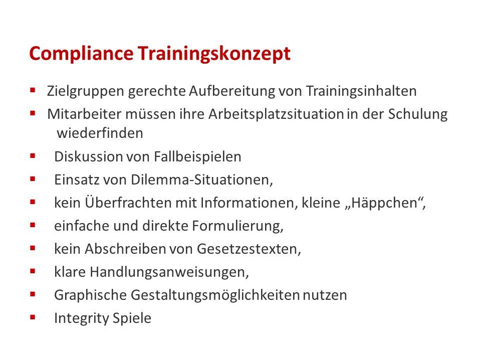 Compliance Trainingskonzept