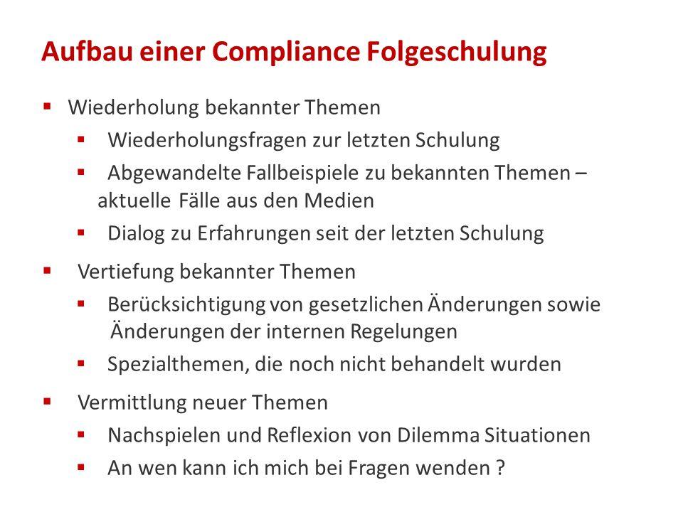 Aufbau einer Compliance Folgeschulung
