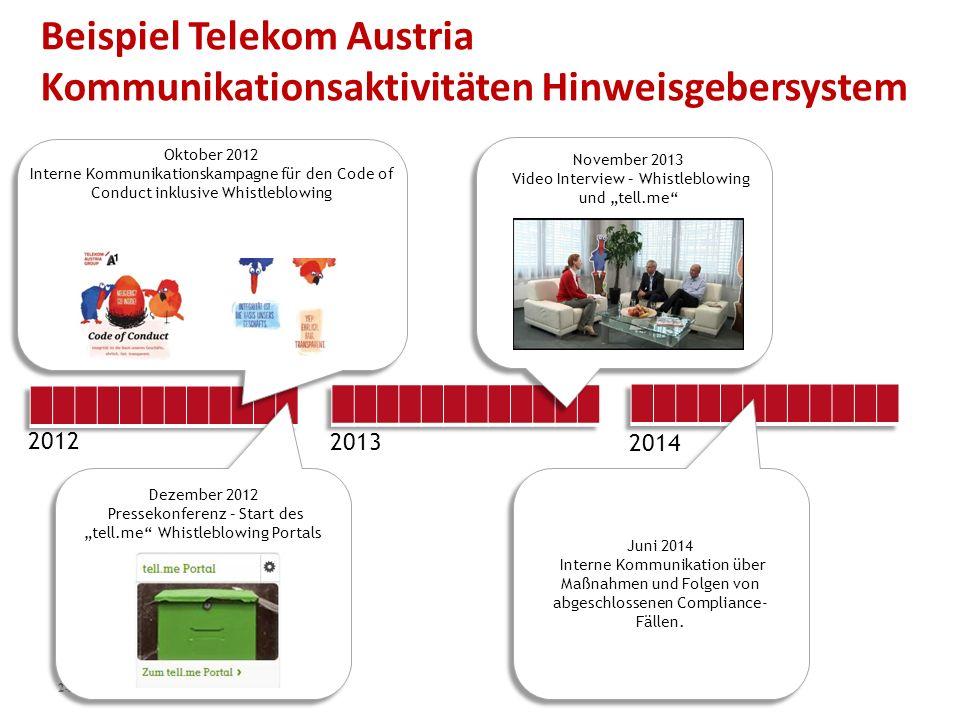 Beispiel Telekom Austria Kommunikationsaktivitäten Hinweisgebersystem