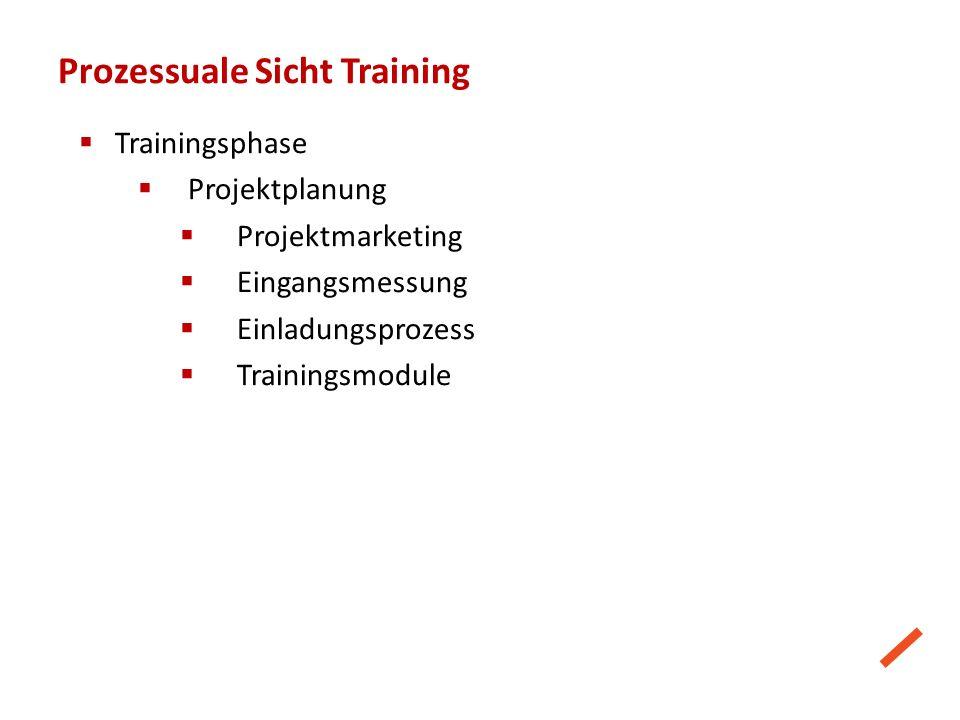 Prozessuale Sicht Training