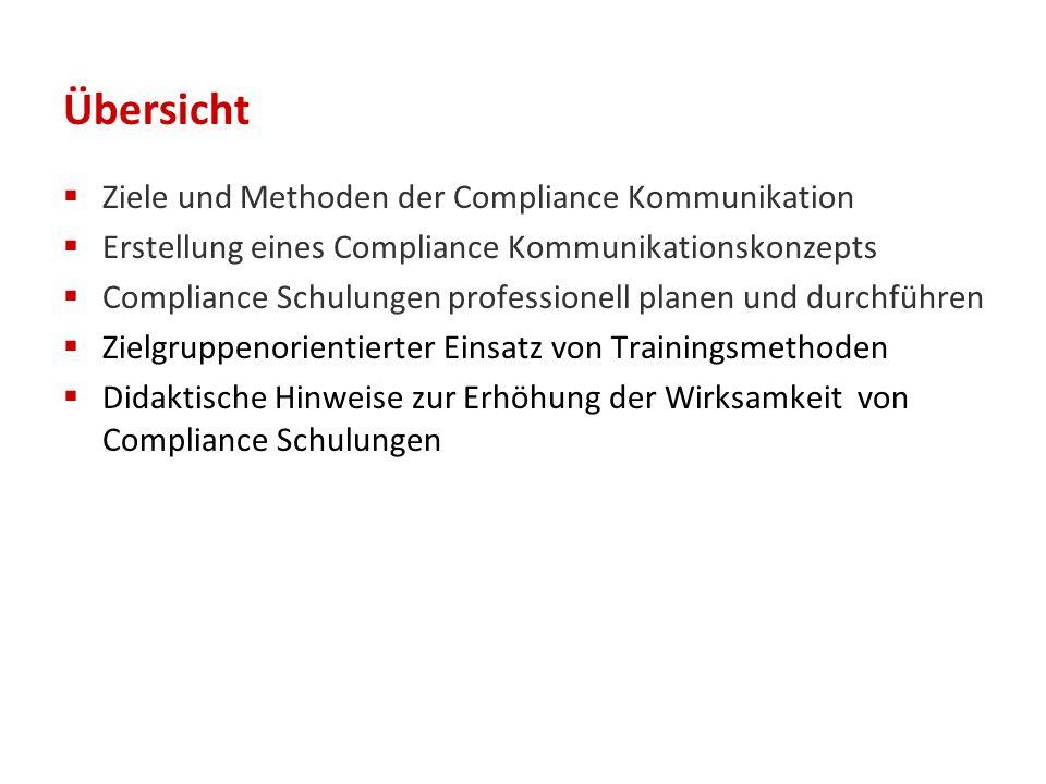 Übersicht Ziele und Methoden der Compliance Kommunikation