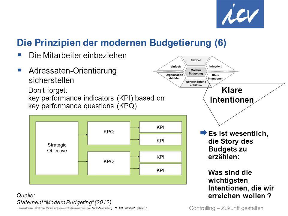 Die Prinzipien der modernen Budgetierung (6)