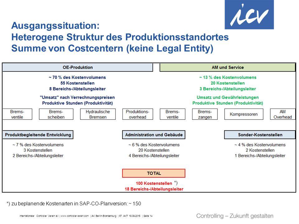 Heterogene Struktur des Produktionsstandortes