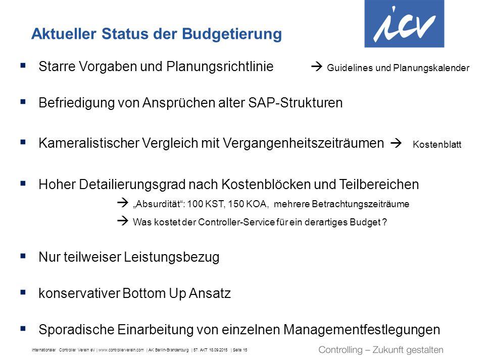 Aktueller Status der Budgetierung