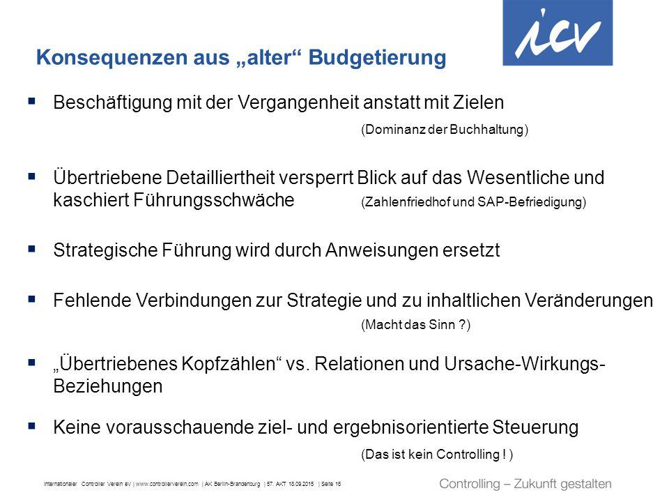 """Konsequenzen aus """"alter Budgetierung"""