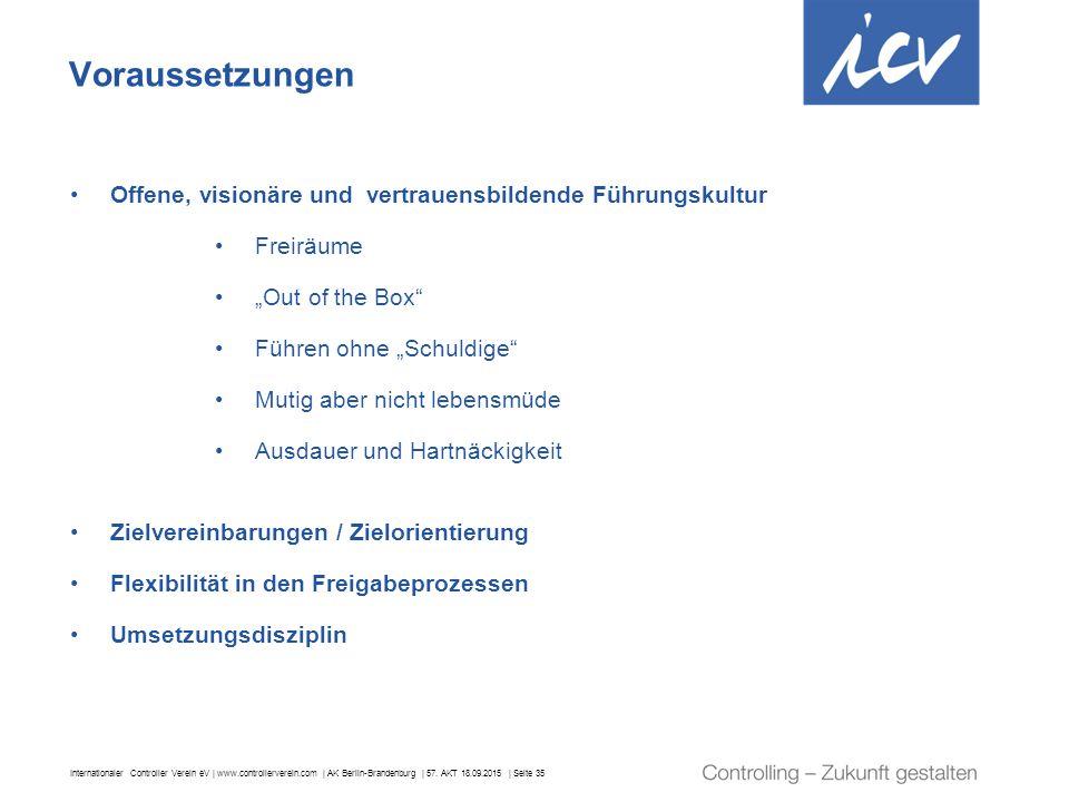 """Voraussetzungen Offene, visionäre und vertrauensbildende Führungskultur. Freiräume. """"Out of the Box"""