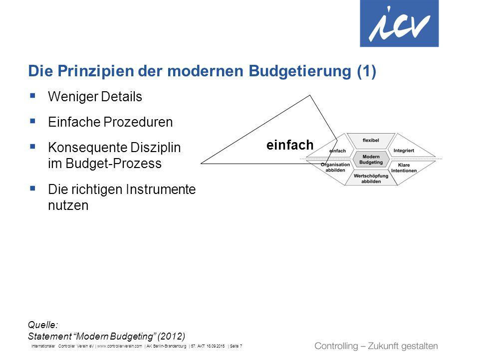 Die Prinzipien der modernen Budgetierung (1)