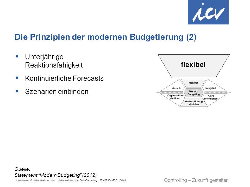 Die Prinzipien der modernen Budgetierung (2)