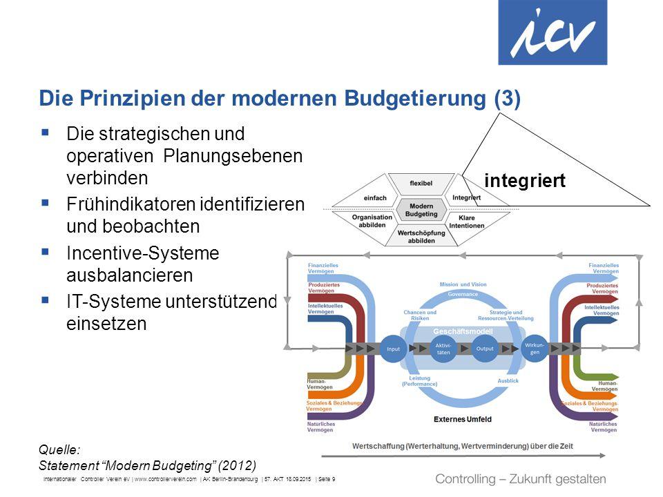 Die Prinzipien der modernen Budgetierung (3)