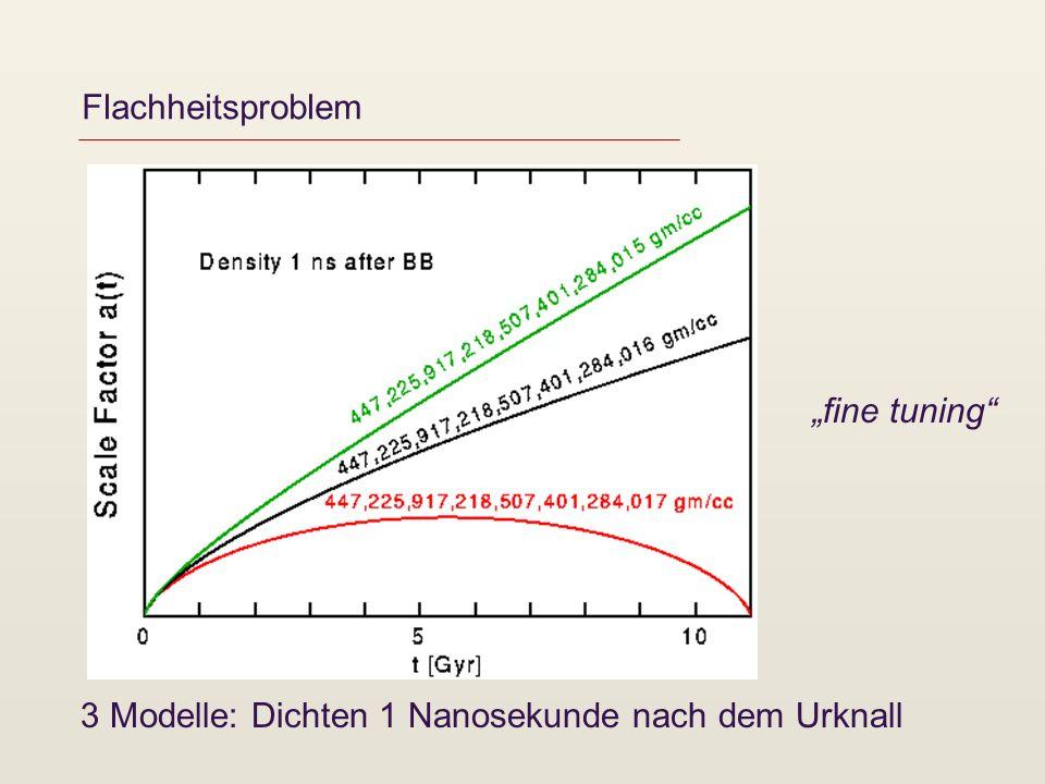 """Flachheitsproblem """"fine tuning 3 Modelle: Dichten 1 Nanosekunde nach dem Urknall"""