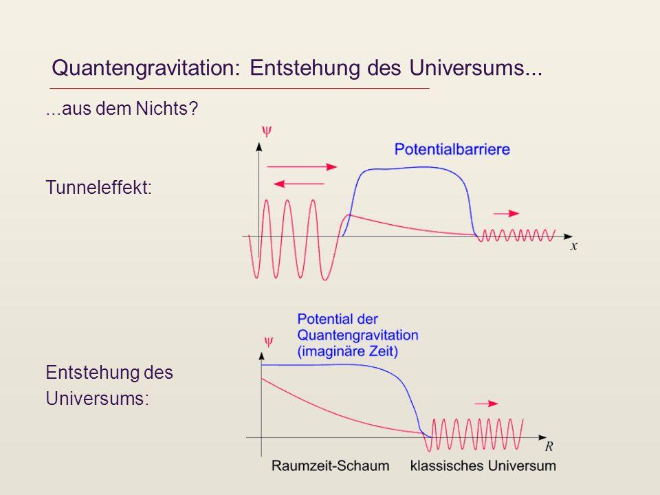 Quantengravitation: Entstehung des Universums...