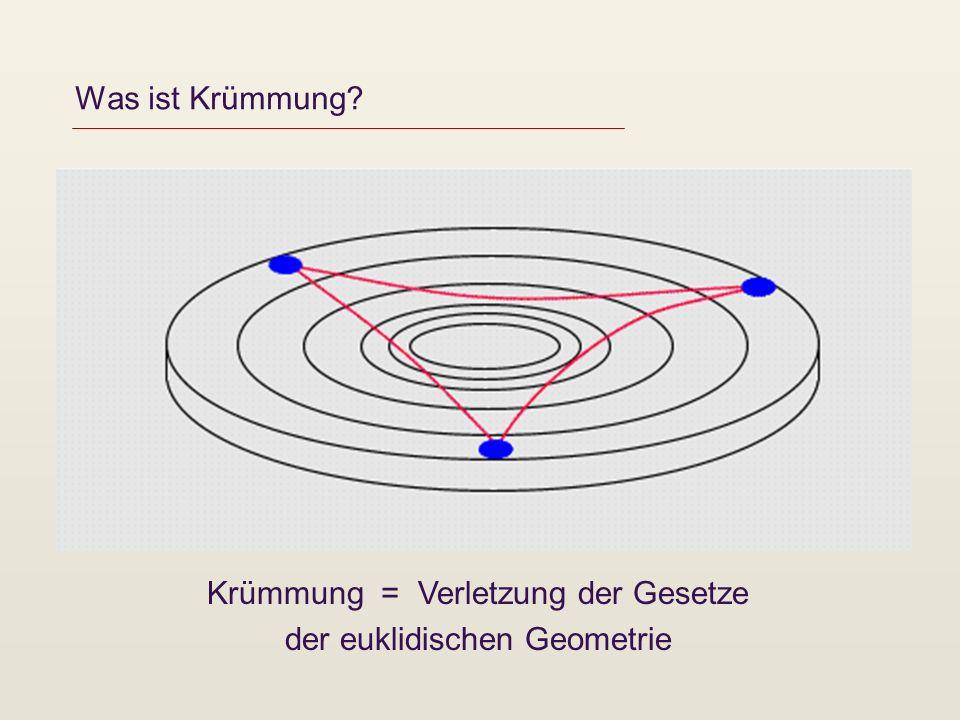 Krümmung = Verletzung der Gesetze der euklidischen Geometrie