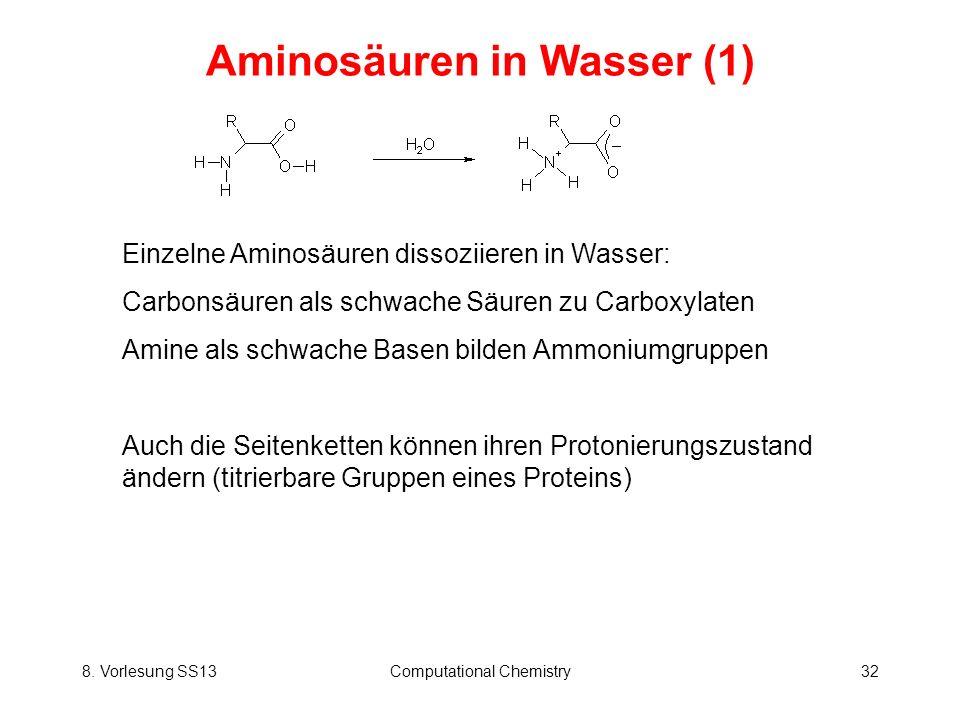 Aminosäuren in Wasser (1)