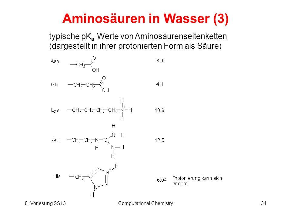Aminosäuren in Wasser (3)