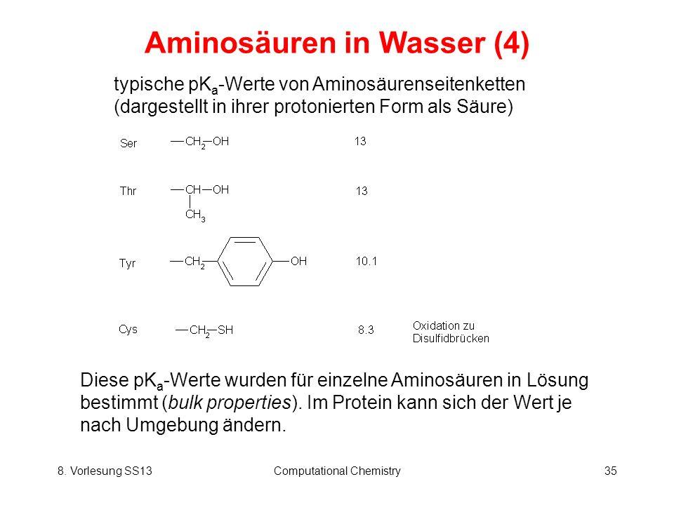Aminosäuren in Wasser (4)