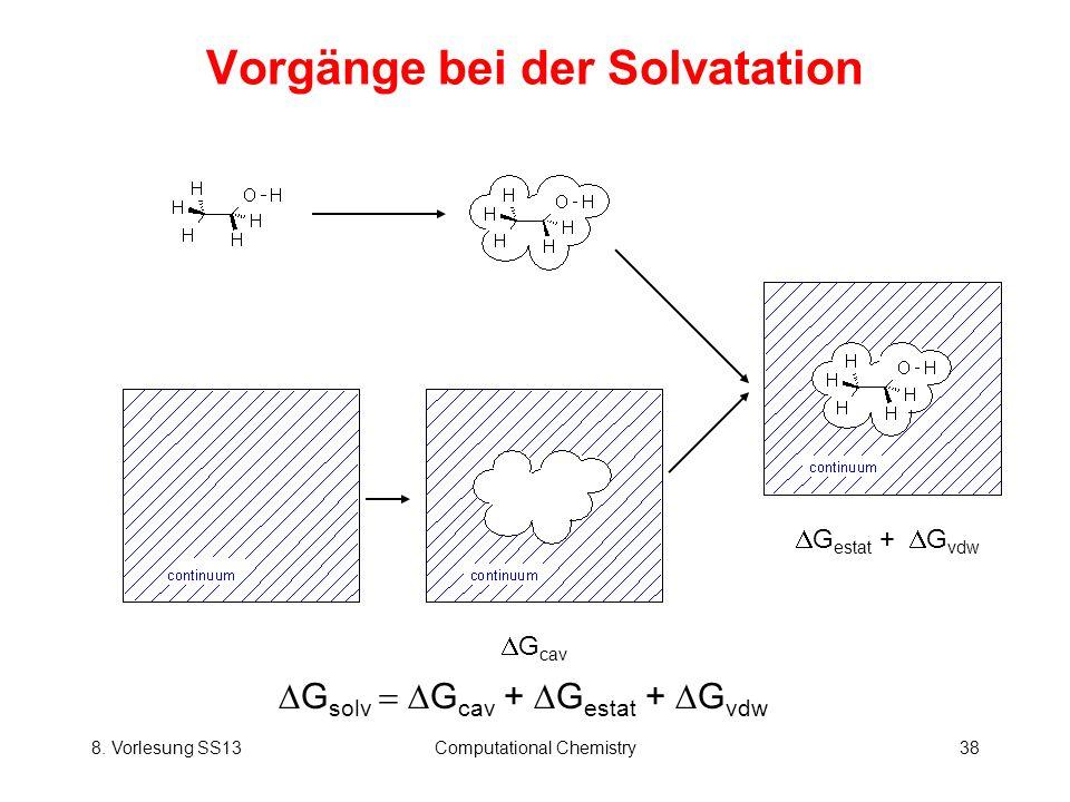 Vorgänge bei der Solvatation