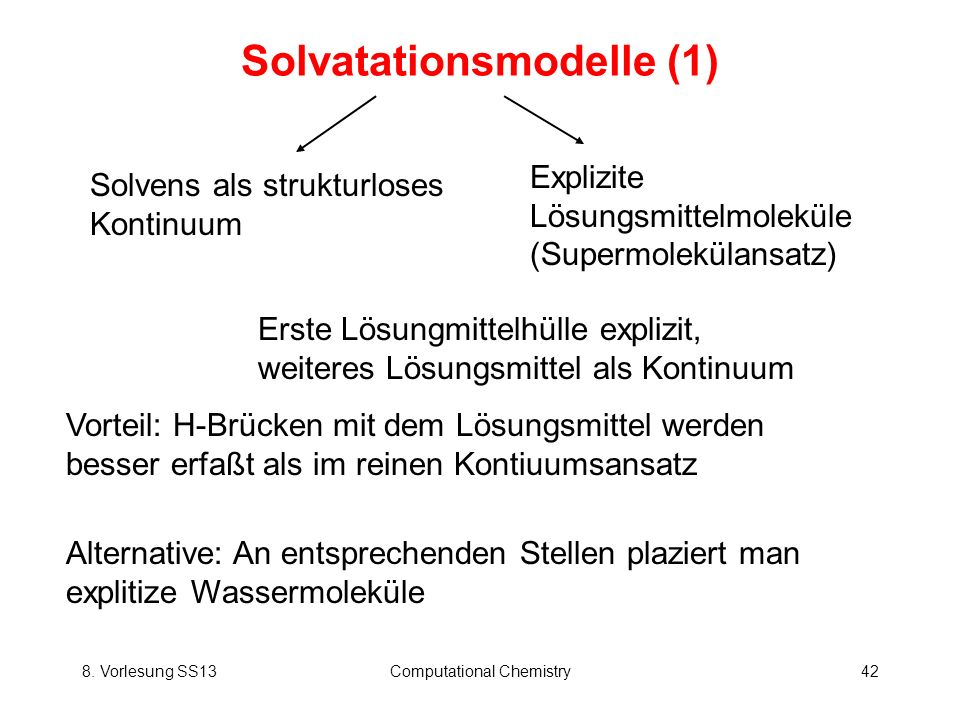 Solvatationsmodelle (1)