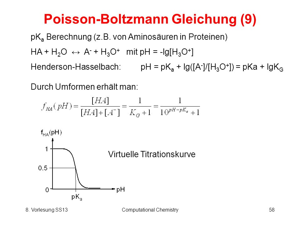 Poisson-Boltzmann Gleichung (9)