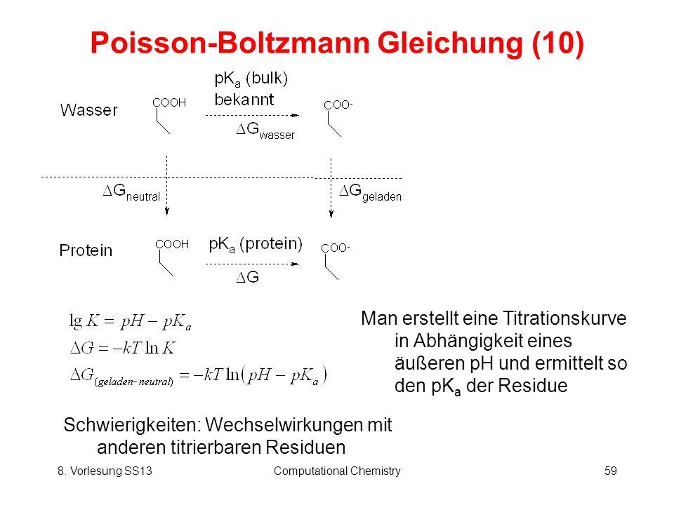 Poisson-Boltzmann Gleichung (10)