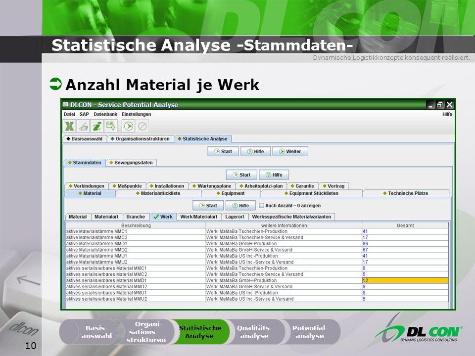 Statistische Analyse -Stammdaten-