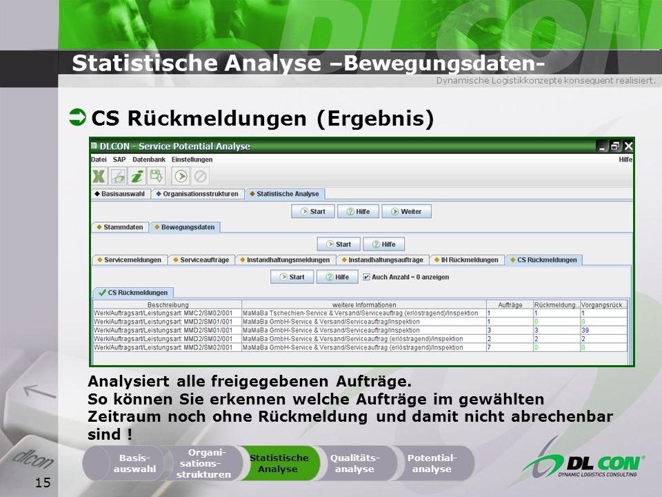 Statistische Analyse –Bewegungsdaten-