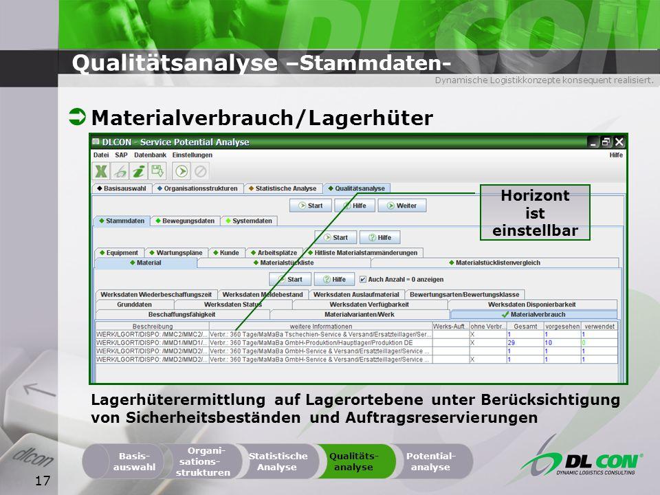 Qualitätsanalyse –Stammdaten-