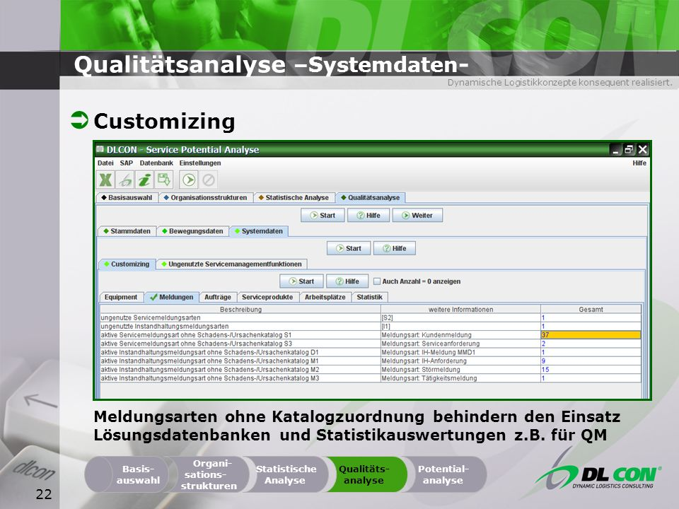 Qualitätsanalyse –Systemdaten-