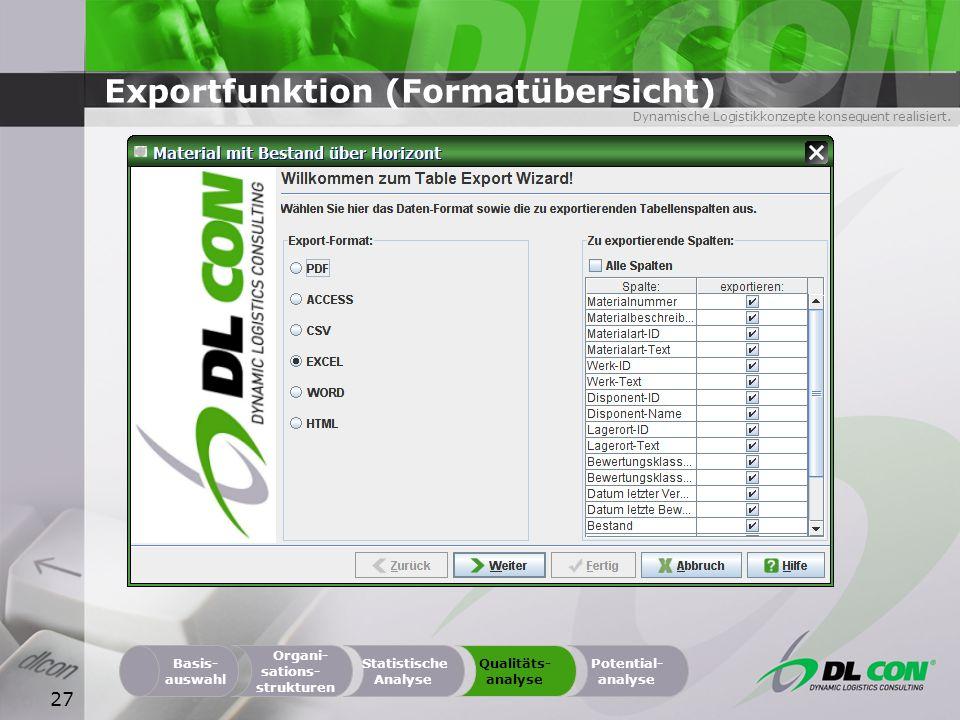 Exportfunktion (Formatübersicht)