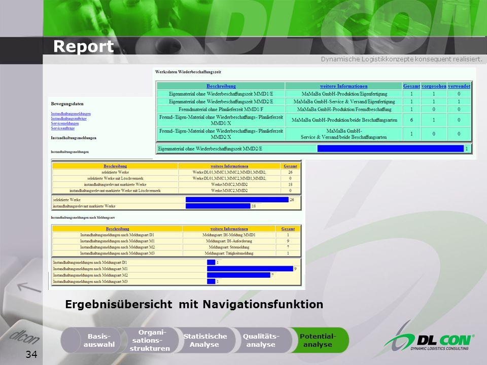 Report Ergebnisübersicht mit Navigationsfunktion Organi- sations-