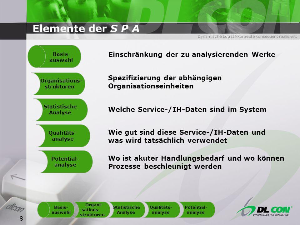 Elemente der S P A Einschränkung der zu analysierenden Werke