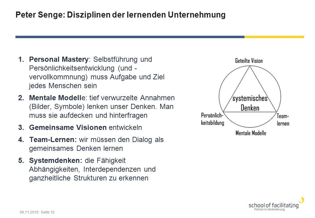 Peter Senge: Disziplinen der lernenden Unternehmung