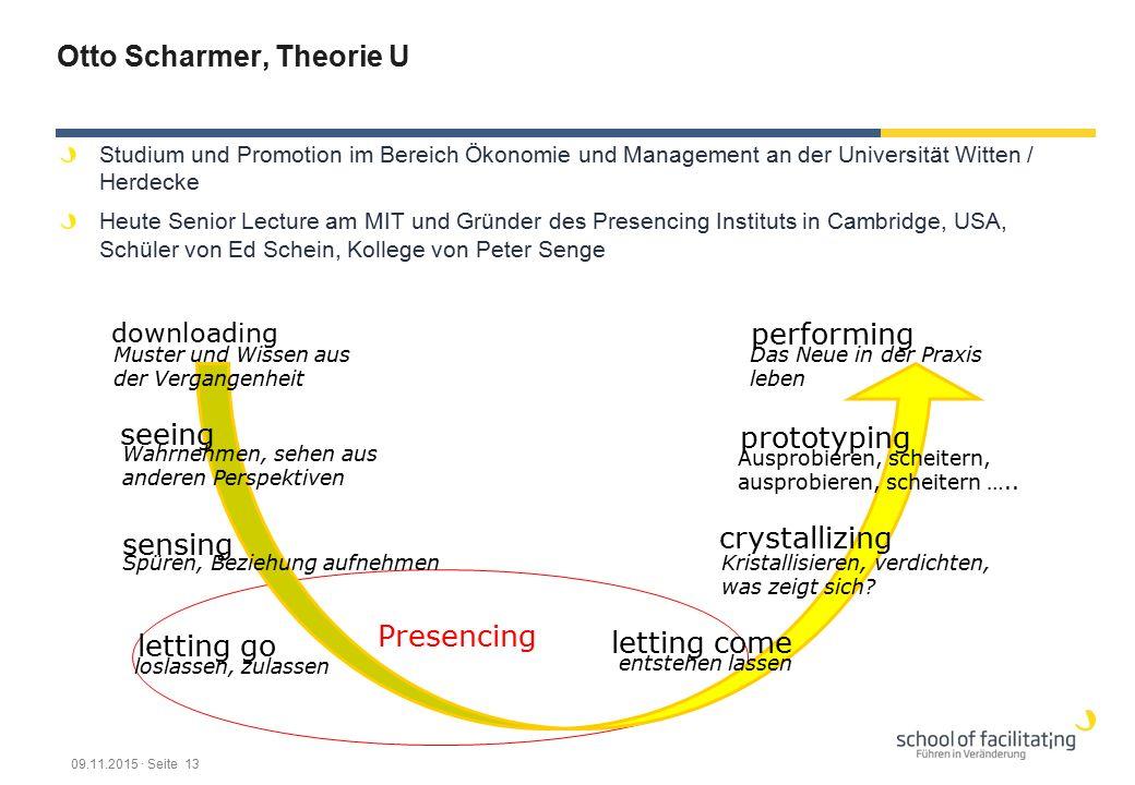 Otto Scharmer, Theorie U