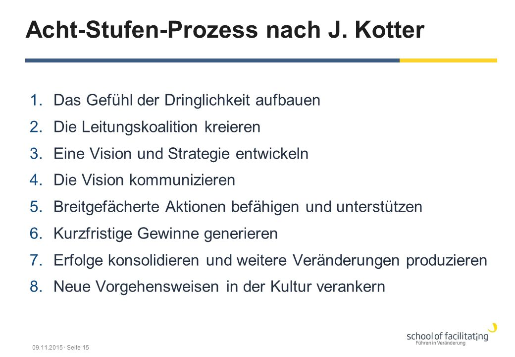 Acht-Stufen-Prozess nach J. Kotter