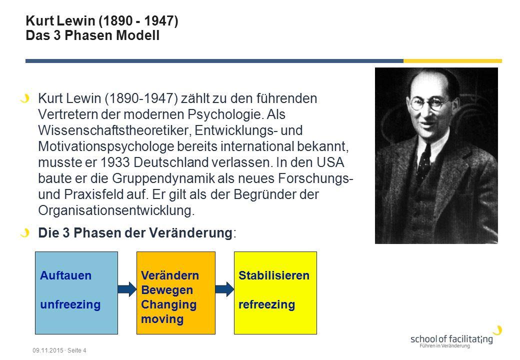 Kurt Lewin (1890 - 1947) Das 3 Phasen Modell