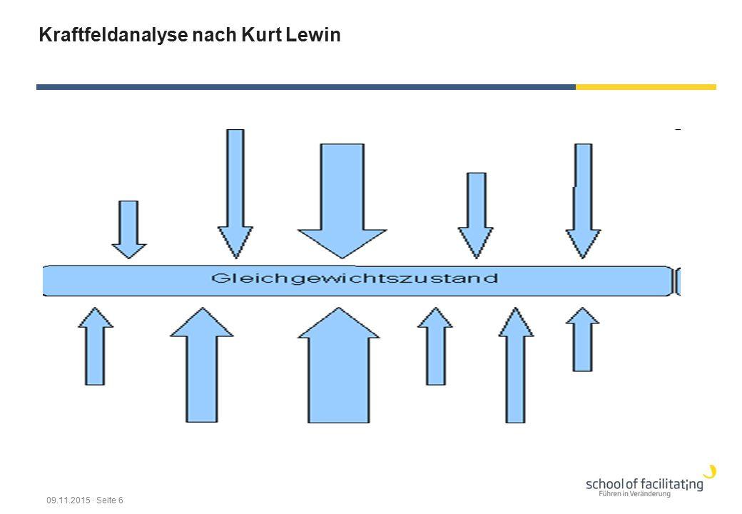 Kraftfeldanalyse nach Kurt Lewin