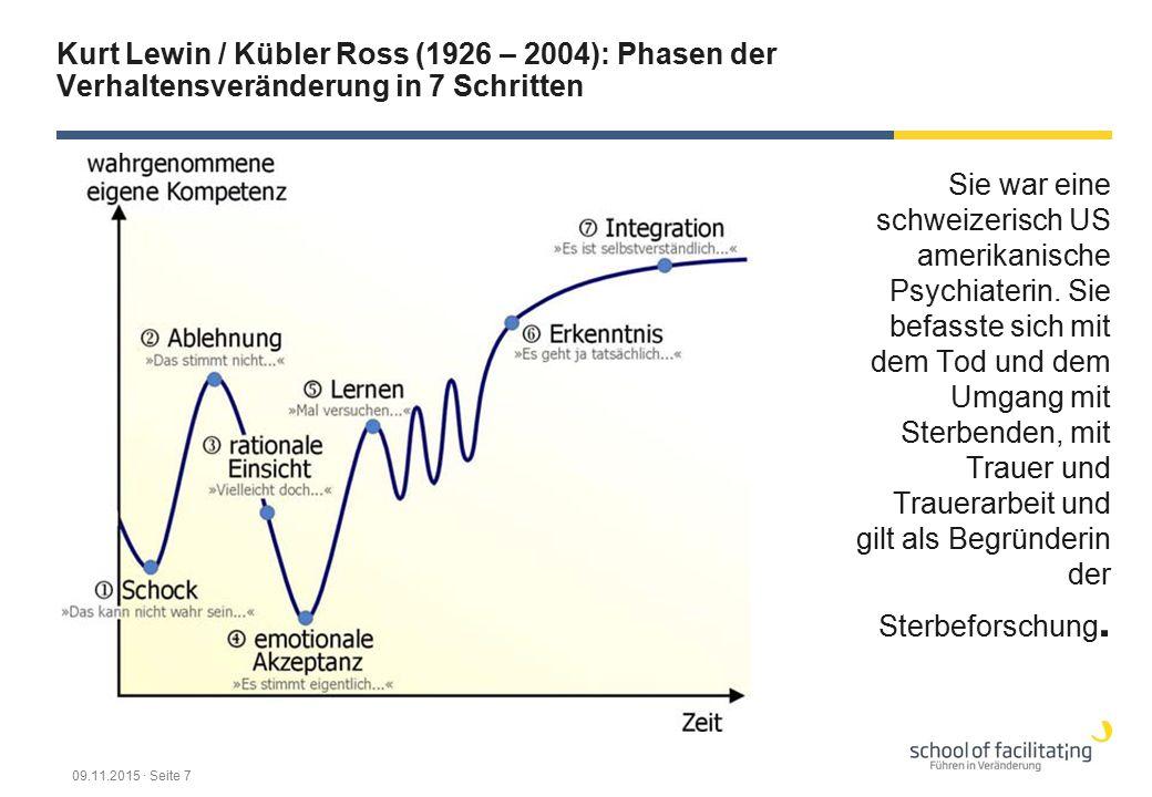 Kurt Lewin / Kübler Ross (1926 – 2004): Phasen der Verhaltensveränderung in 7 Schritten