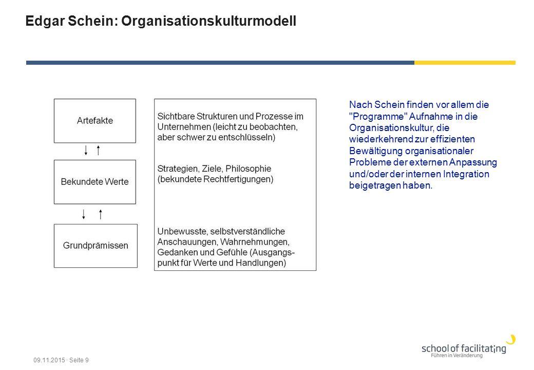 Edgar Schein: Organisationskulturmodell