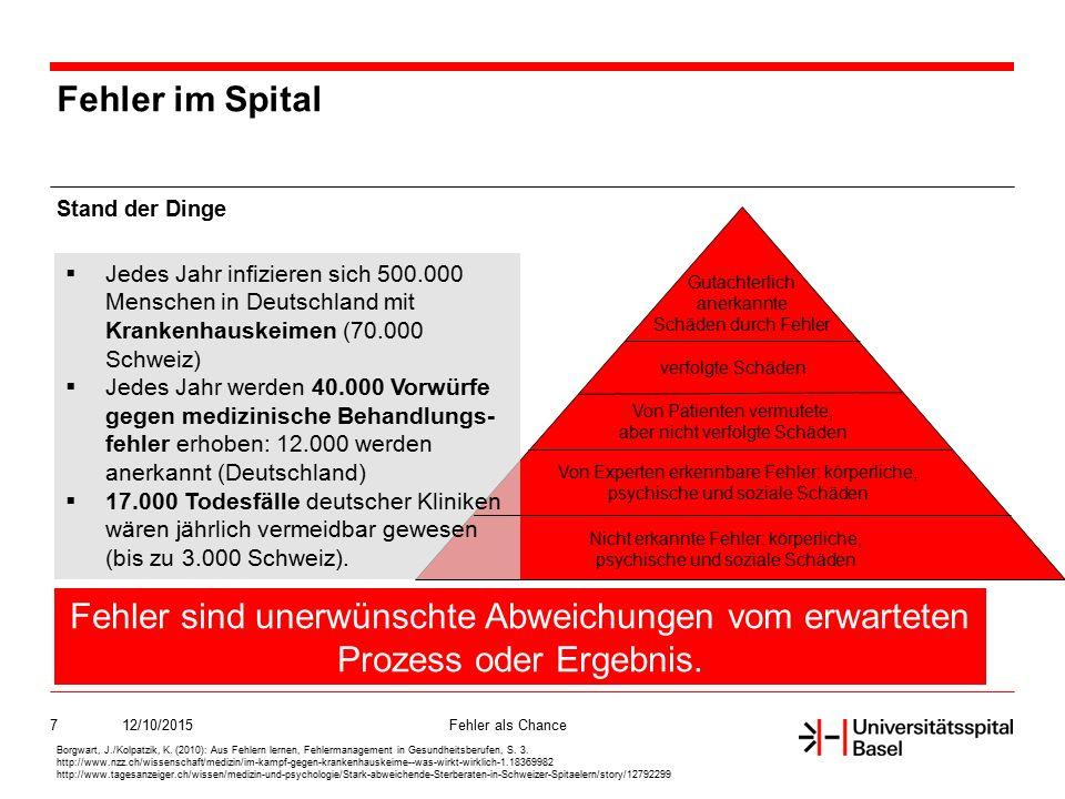 Fehler im Spital Stand der Dinge. Jedes Jahr infizieren sich 500.000 Menschen in Deutschland mit Krankenhauskeimen (70.000 Schweiz)